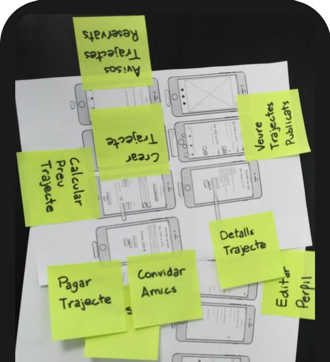 Card sorting previ al desenvolupament d'apps